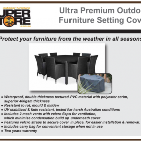 4 Factors to Consider While Buying Outdoor Furniture Covers